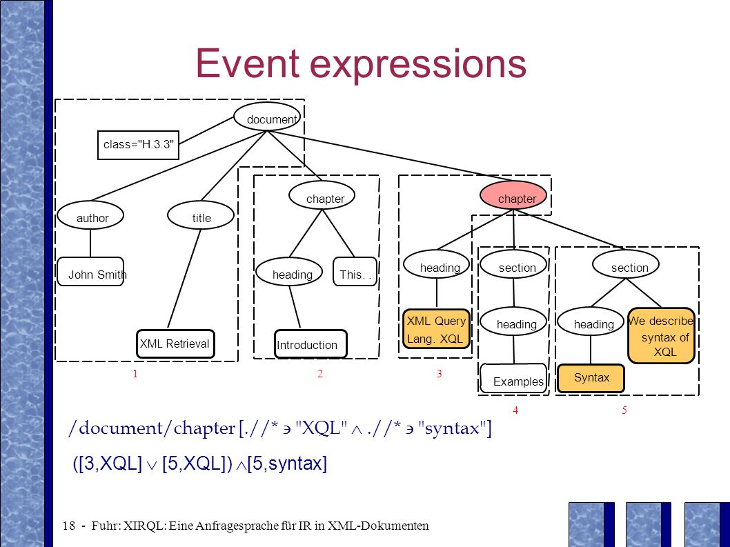 Event expressions /document/chapter [.//*  XQL  .//*  syntax ]
